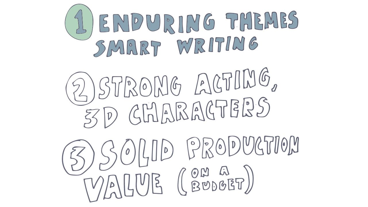 part #1: enduring themes, smart writing