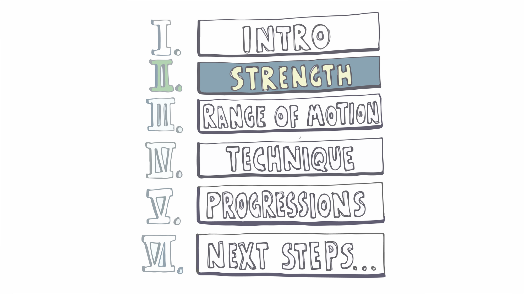 Chapter 2: strength training